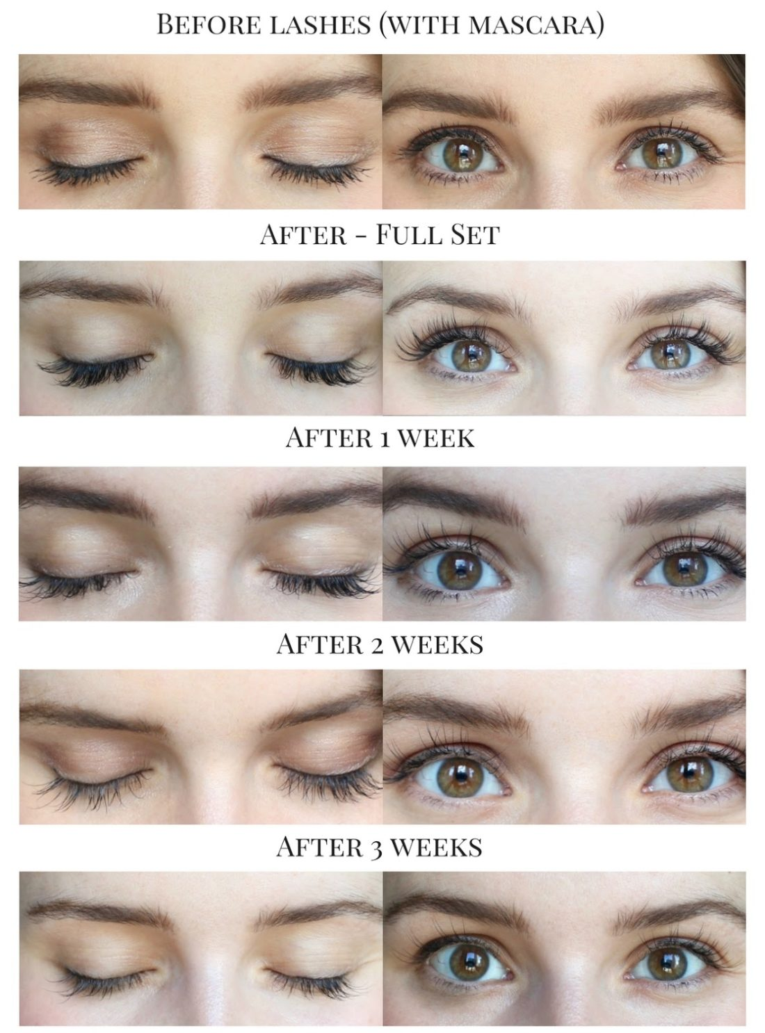 eyelash extensions week by week, eyelash extensions review