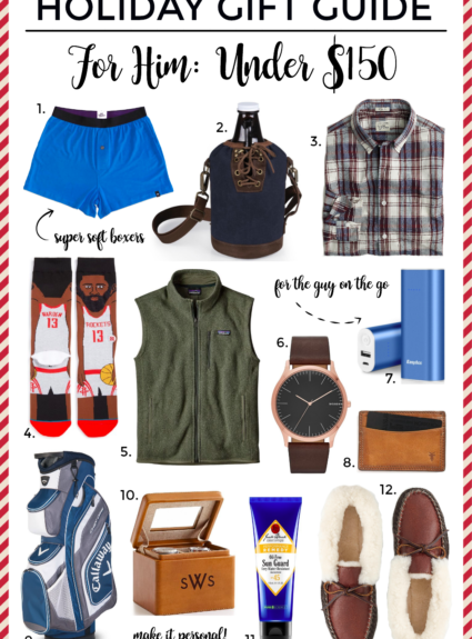 Holiday Gift Guide: For Him Under $150
