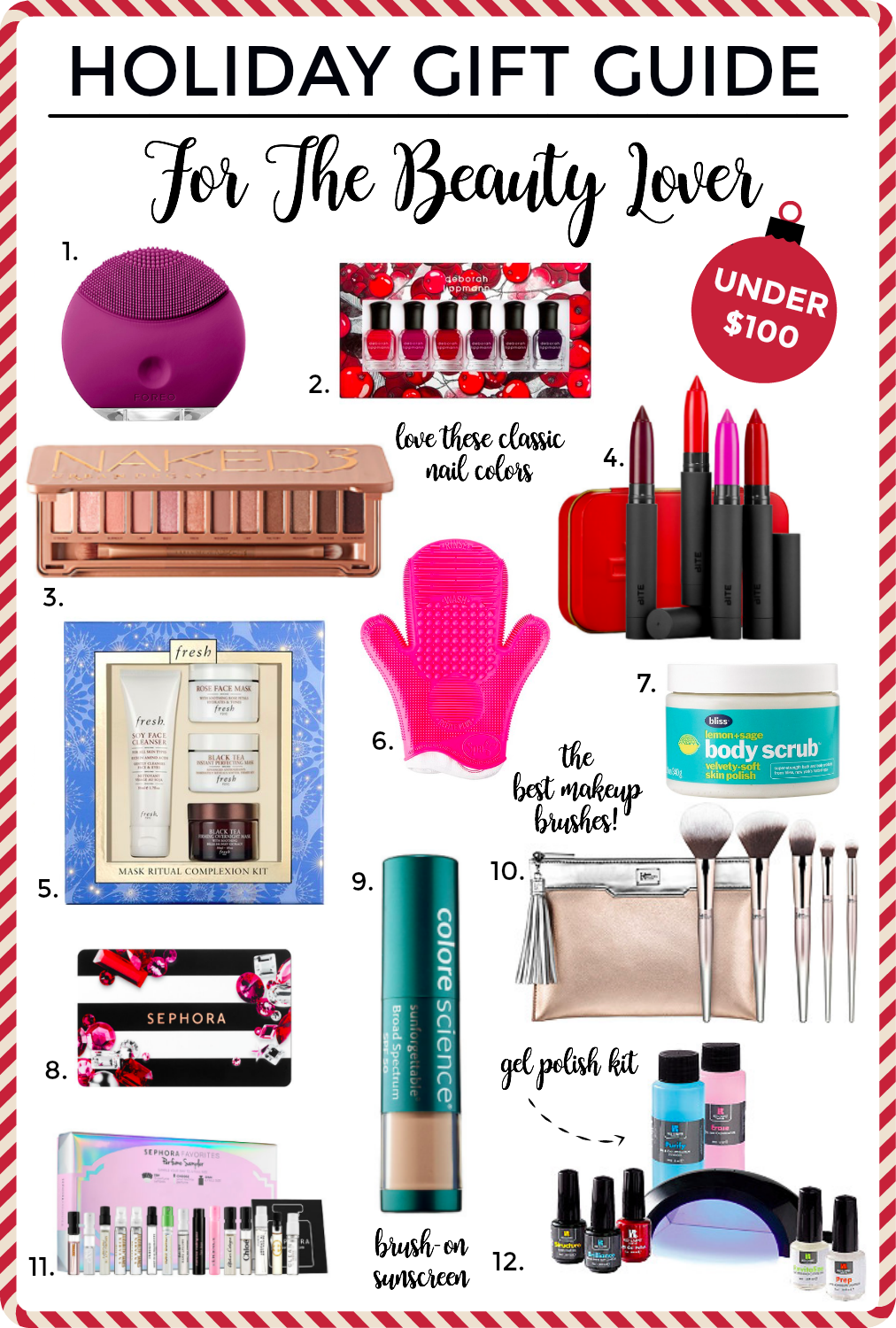 beauty gift guide under $100